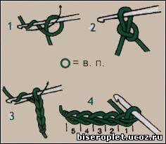 Начало обвязки бусины крючком